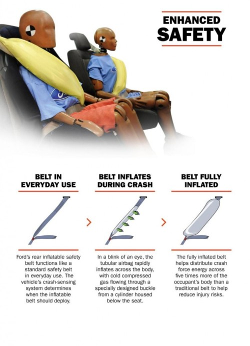 ford-inflatable-seat-belt-741x10241
